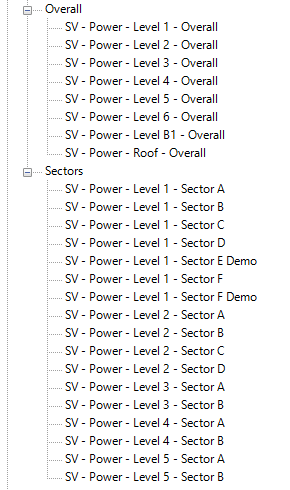 Revit project browser - views set up incorrectly.