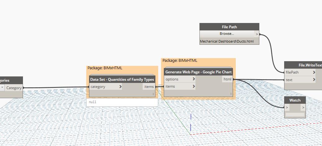 Bimxhtml V008 More Custom Nodes To Generate Google Charts Bim
